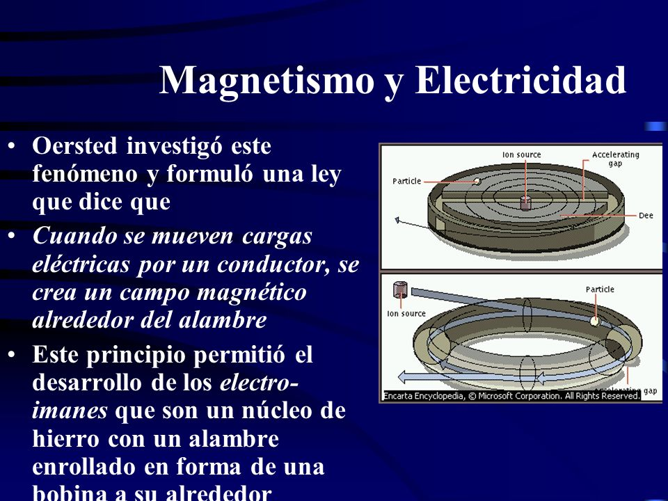 Resultado de imagen para cern ley de ampere