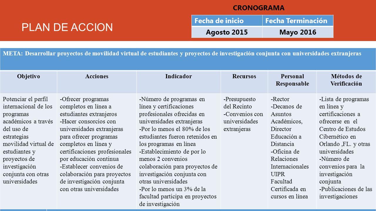 Plan de Acción Proyecto de Internacionalización Recinto de Guayama ...