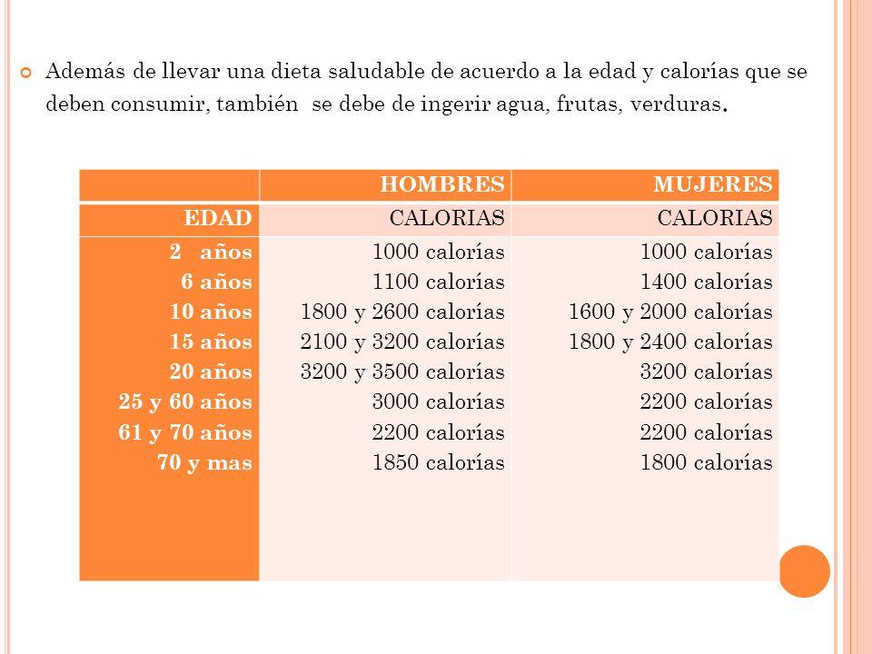 Dieta 1100 calorias mexico