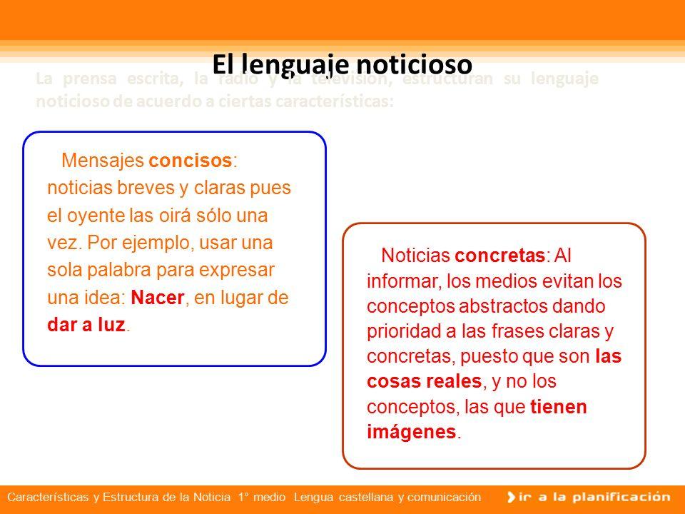 Características Y Estructura De La Noticia Profesora