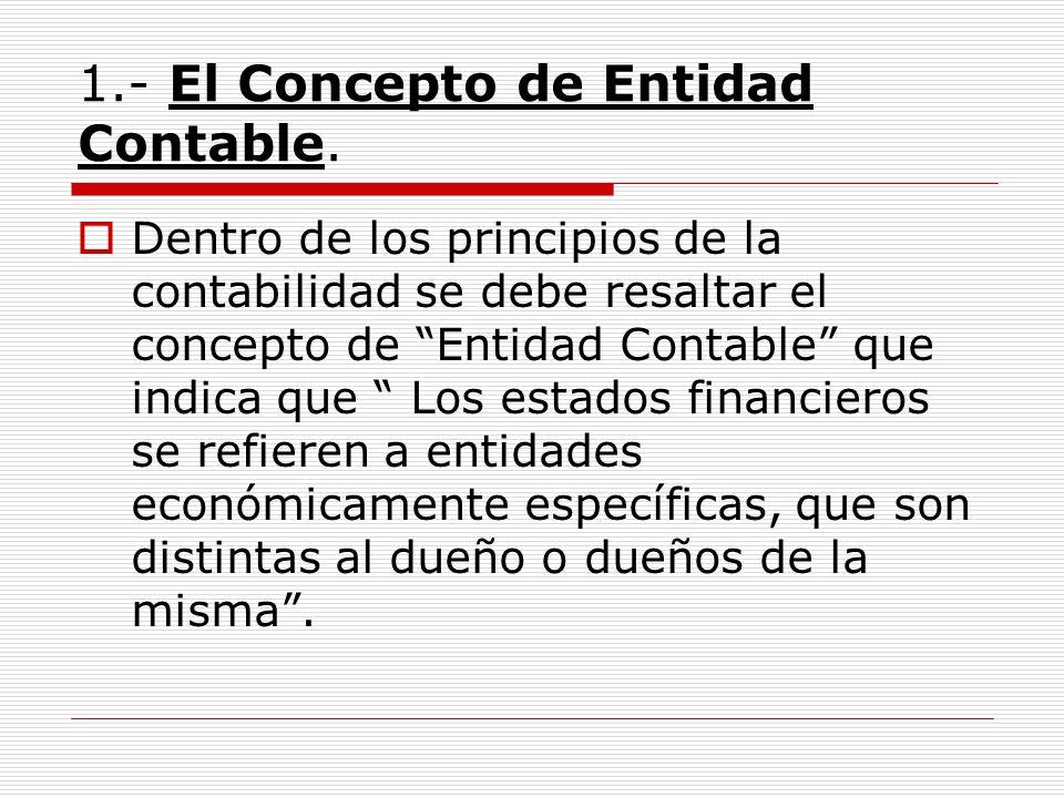 La Estructura Financiera De La Empresa 1 El Concepto De