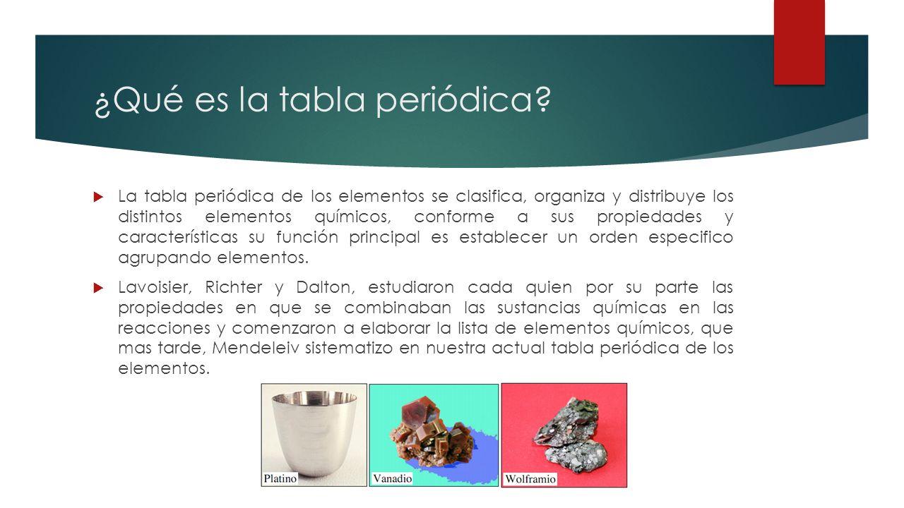 Tabla peridica de los elementos qu es la tabla peridica la qu es la tabla peridica urtaz Choice Image