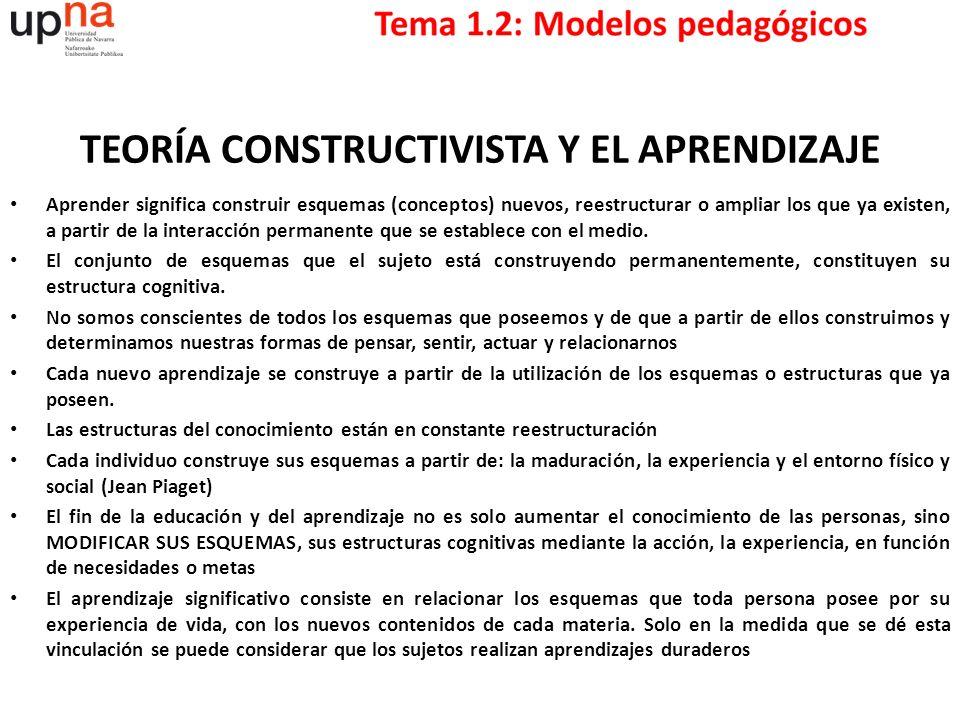 Dra. Maider Pérez de Villarreal Didáctica de Ciencias Experimentales ...