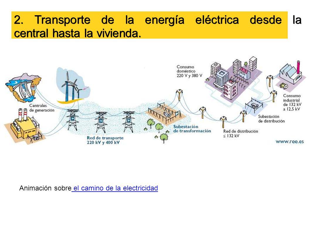 Circuito Que Recorre La Electricidad Desde Su Generación Hasta Su Consumo : Instalaciones eléctricas en viviendas clases de corriente