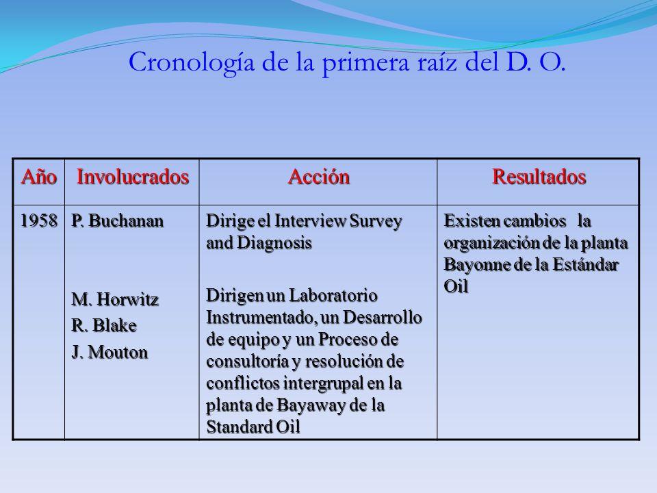 UNIVERSIDAD NACIONAL AUTÓNOMA DE MÉXICO FACULTAD DE ESTUDIOS ...