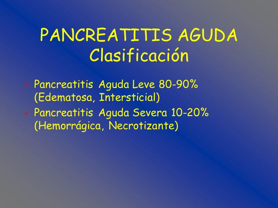 Topografía del páncreas Órgano retroperitoneal Proyección dorsal ...