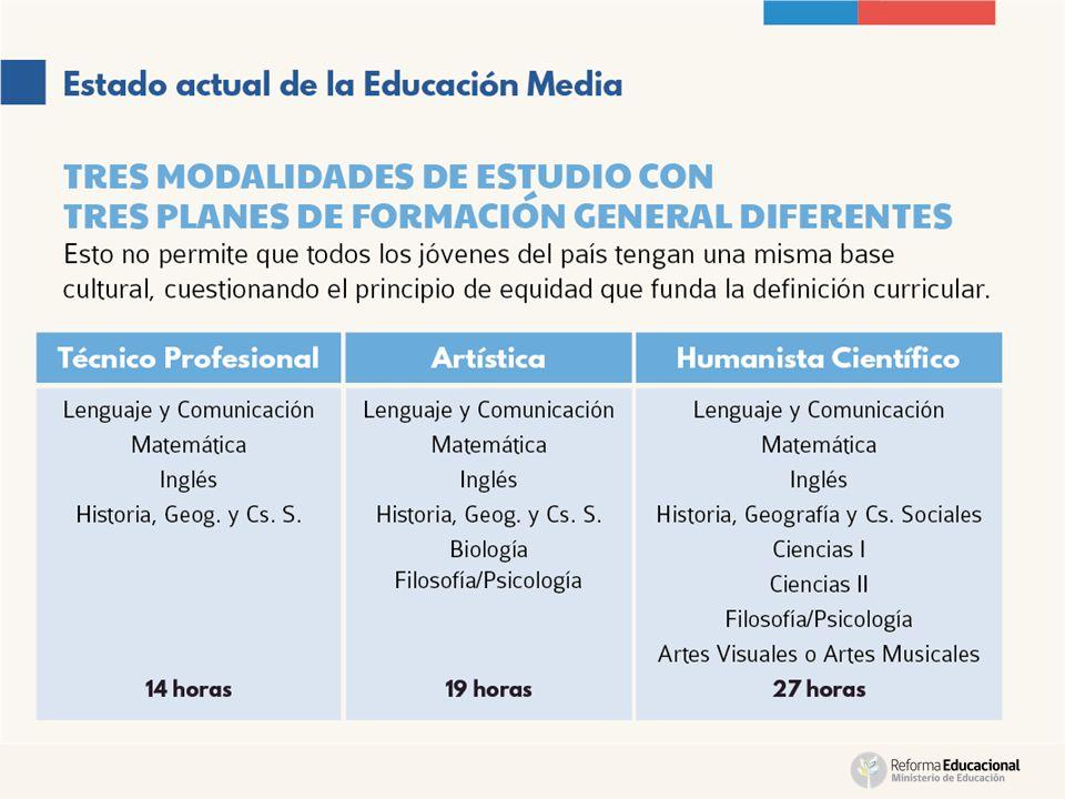 Julio 2016 Propuesta De Estructura Curricular 3 Y 4