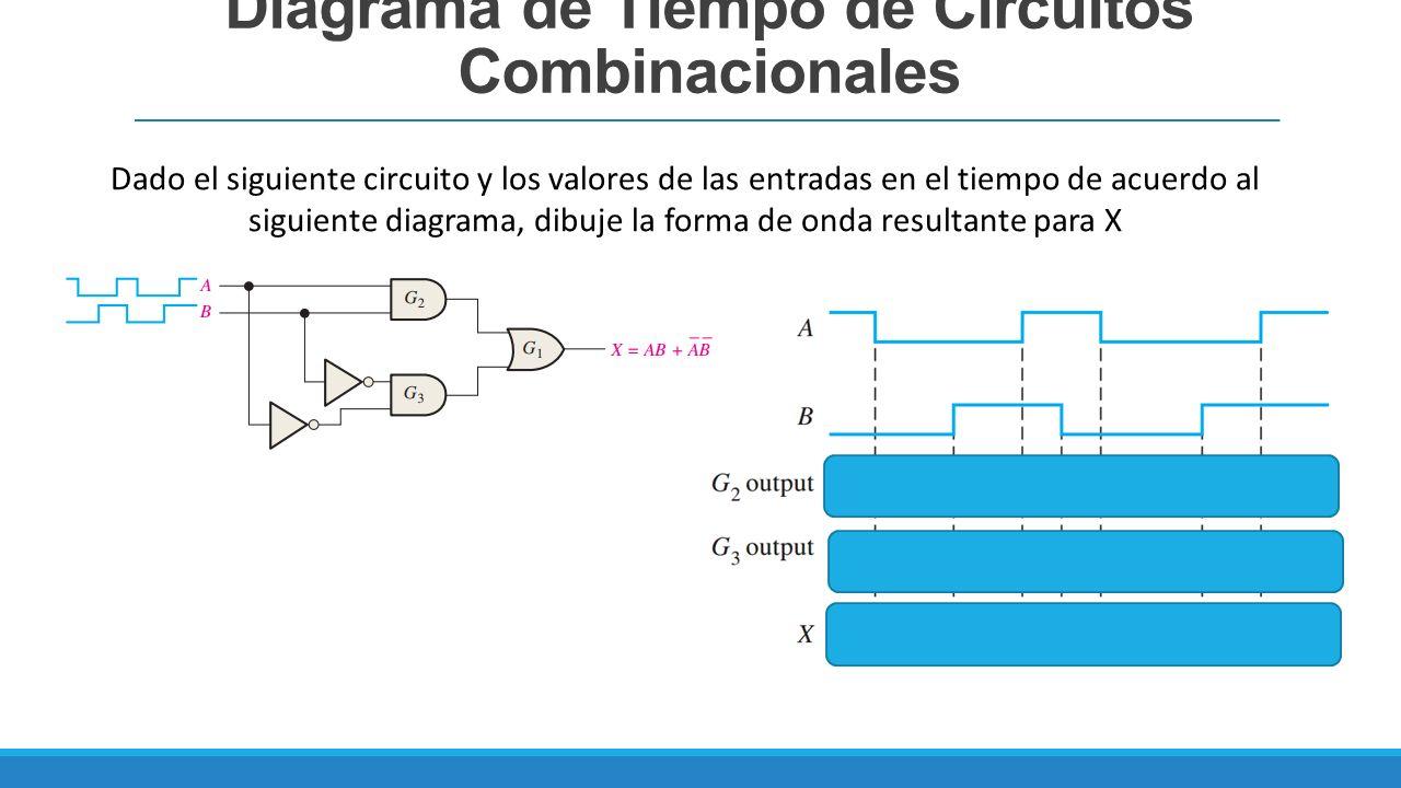 Circuito X : Diseño de lógica combinacional sistemas digitales i. ppt descargar