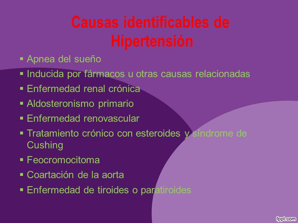 Imágenes relacionadas con la definición de hipertensión