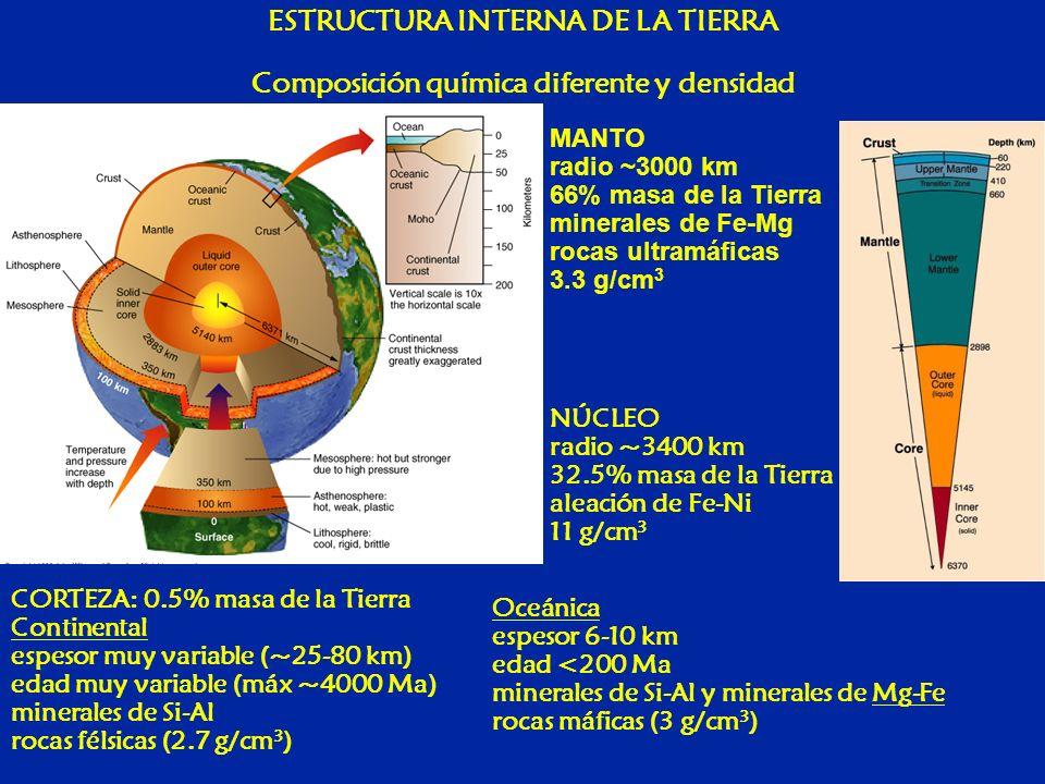 Tema 3 La Teoria De La Tectónica De Placas Características