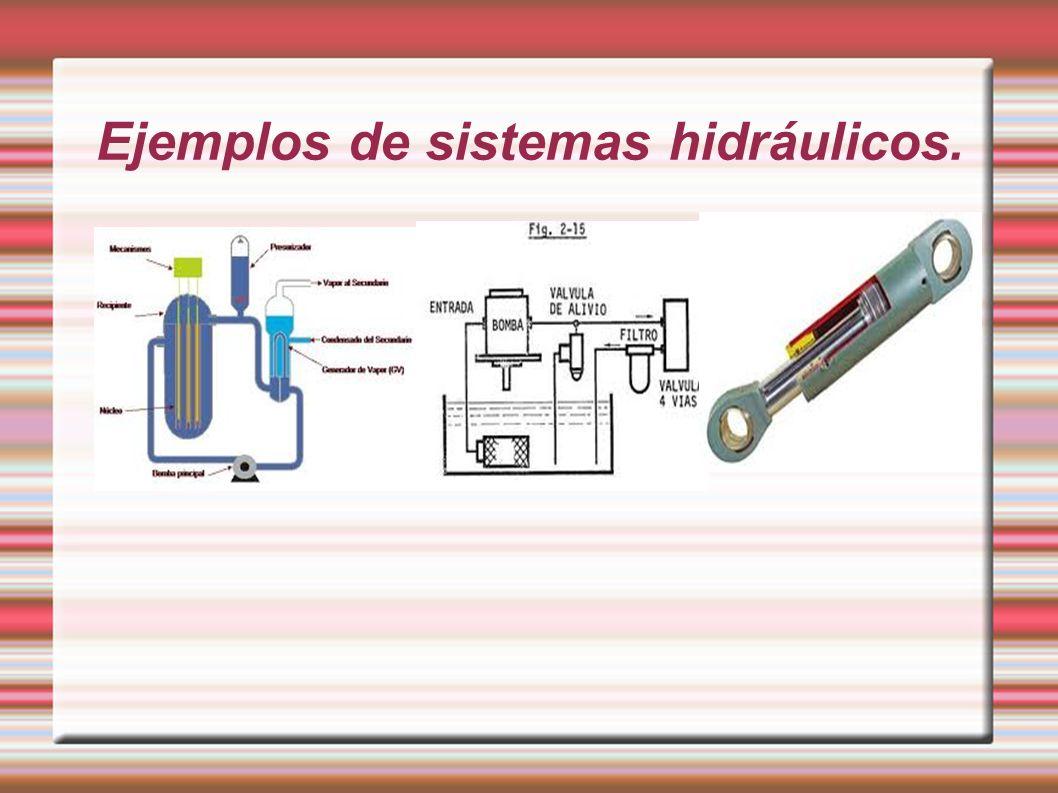 Sistemas hidráulicos ejemplos