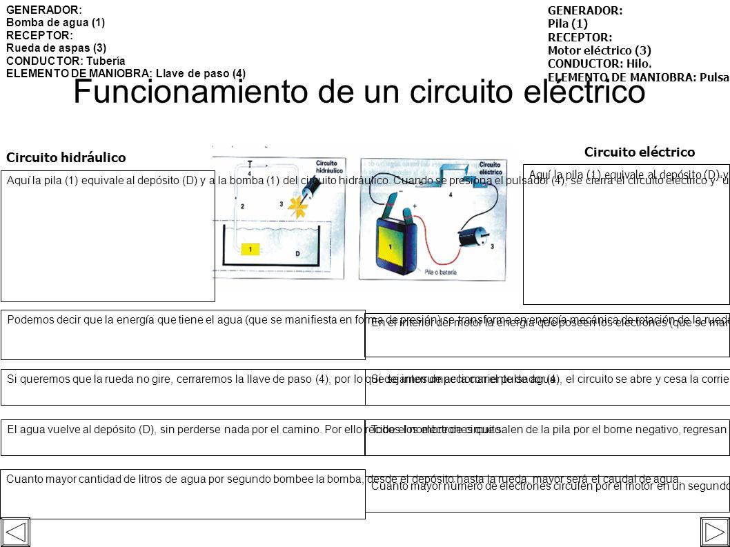 Circuito Electrico : Tipos de conexiones en circuitos electricos