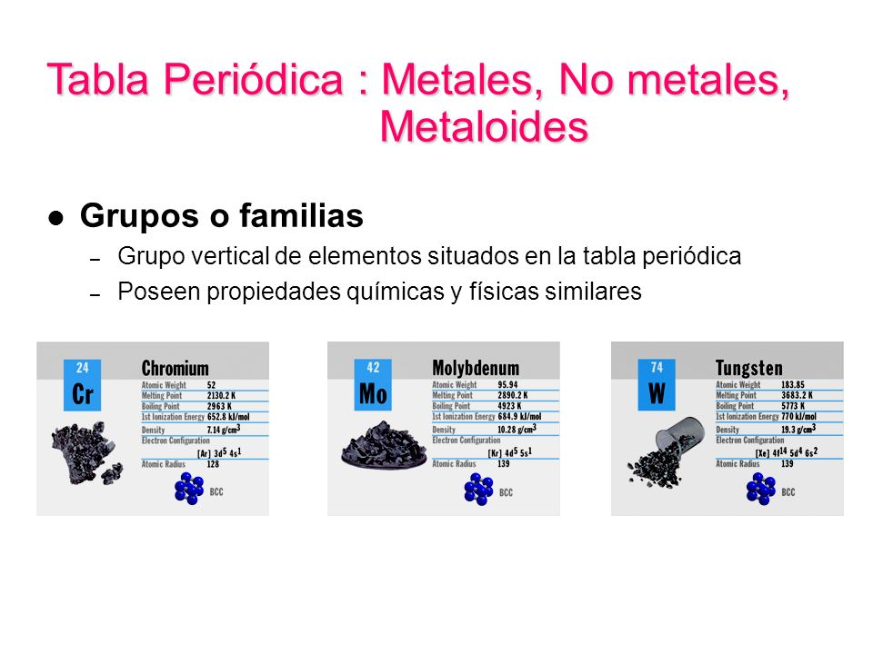 Propiedades peridicas de los elementos oa usar la tabla peridica peridica metales no metales metaloides grupos o familias grupo vertical de elementos situados en la tabla peridica poseen propiedades qumicas urtaz Images