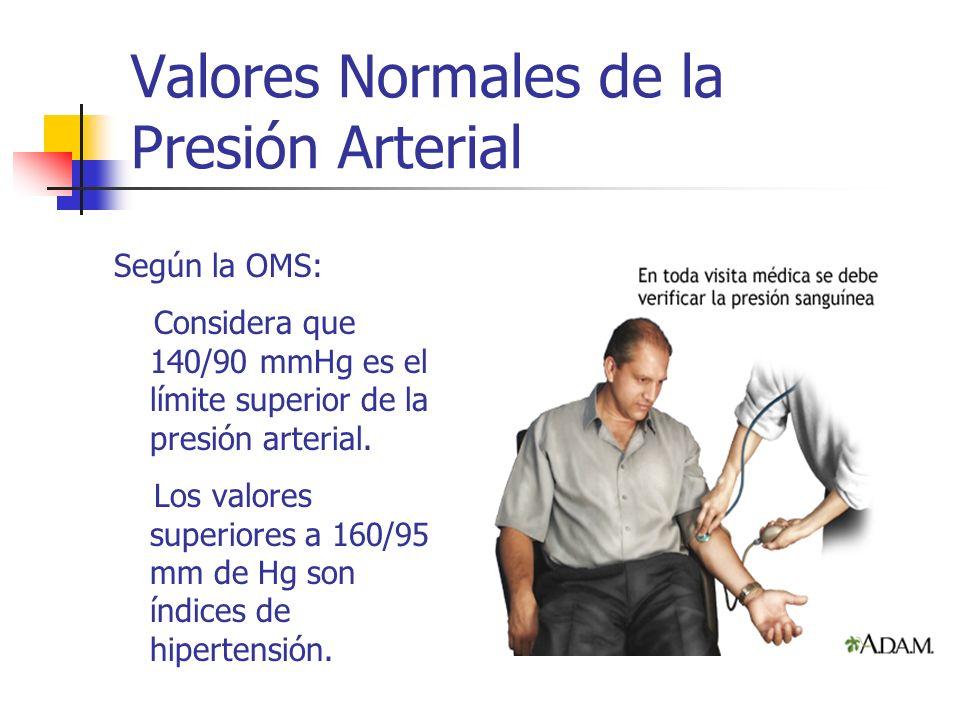 Educación para pacientes con presión arterial