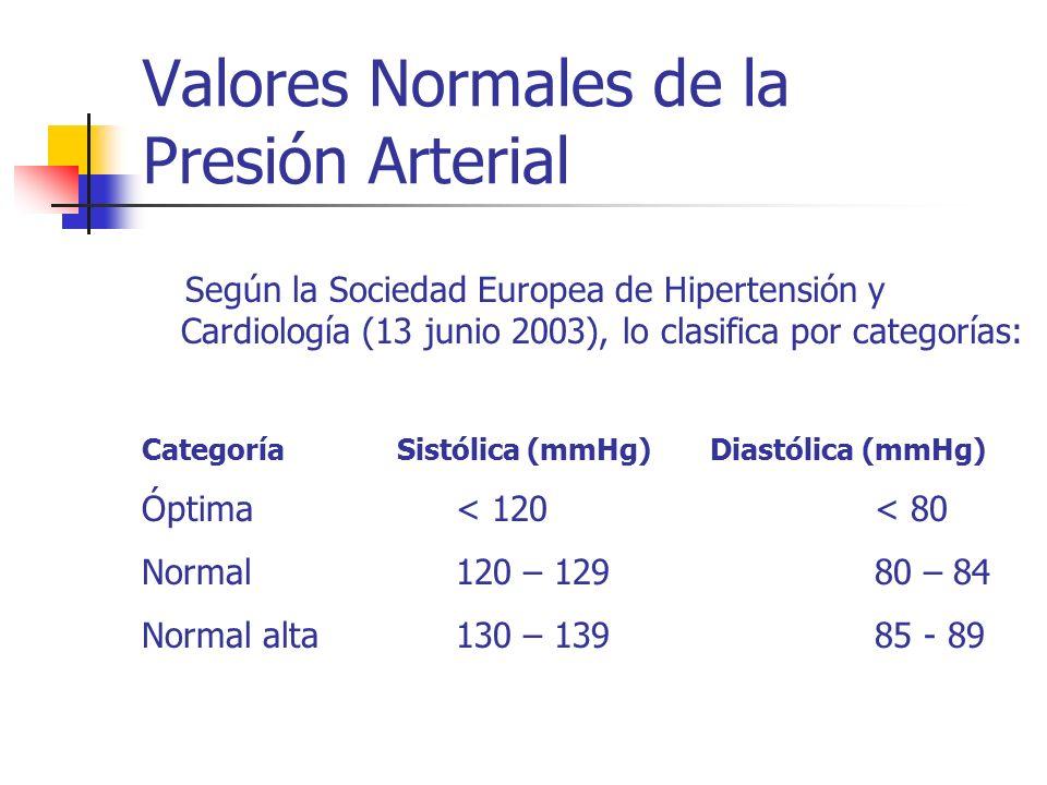 sistolica y diastolica valores normales