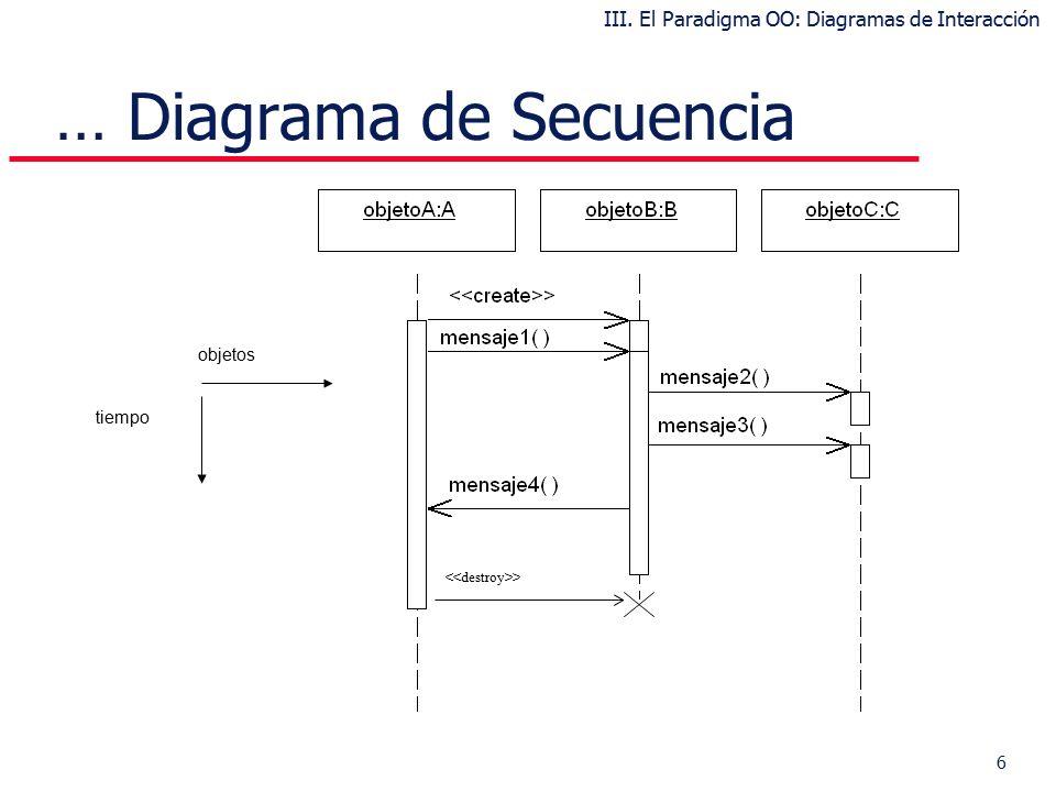 1 Diagramas de Interacción. 2 Interacción p La vista de interacción ...