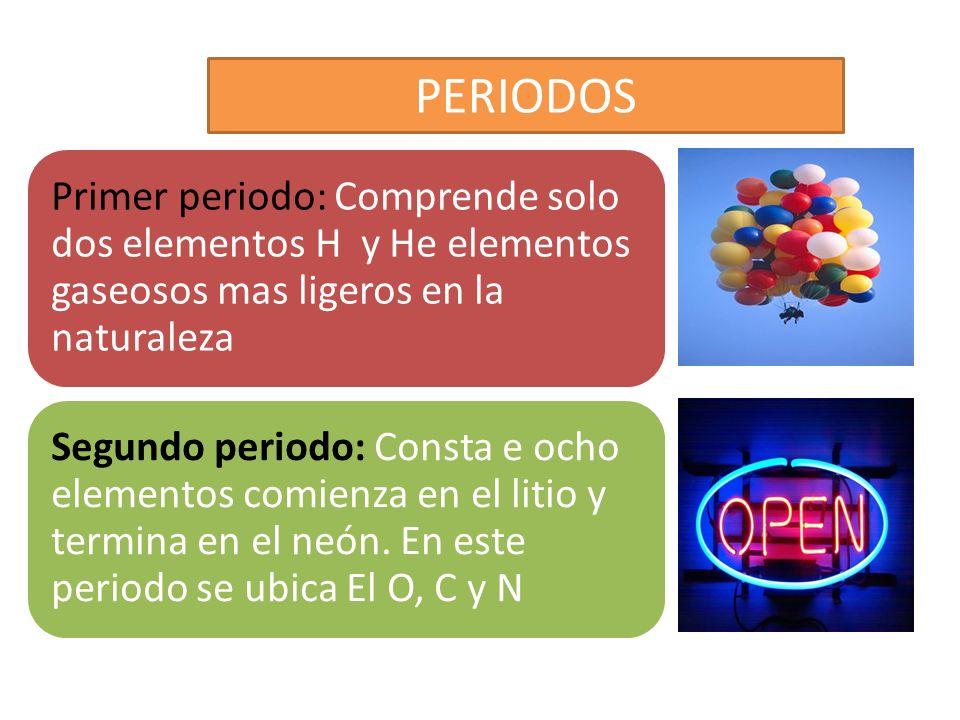 Tabla periodica periodos son siete filas horizontales de elementos primer periodo comprende solo dos elementos h y he elementos gaseosos mas ligeros en la urtaz Choice Image