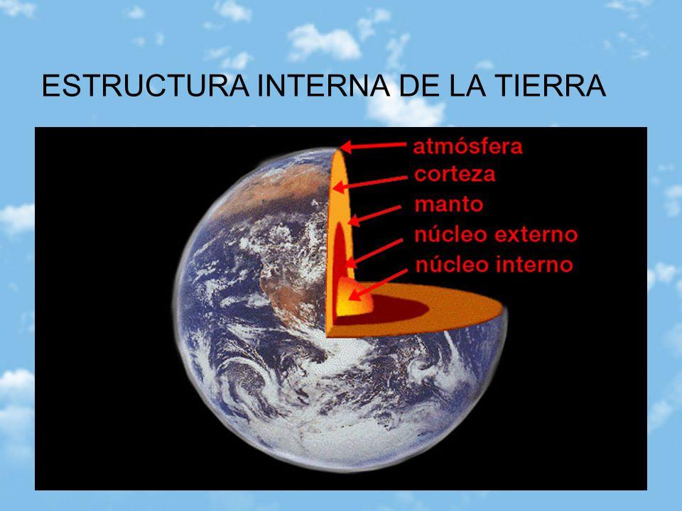 Capas Que Componen La Tierra Estructura Interna De La
