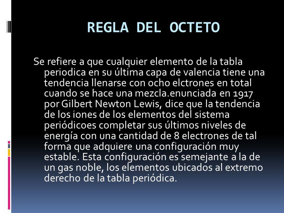 Longitud de enlace y energa en geometra molecular la longitud de regla del octeto se refiere a que cualquier elemento de la tabla periodica en su ltima urtaz Gallery