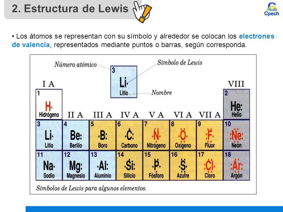 Pptces004cb33 a16v1 clase el enlace qumico tabla peridica ordena 7 2 estructura de lewis urtaz Image collections