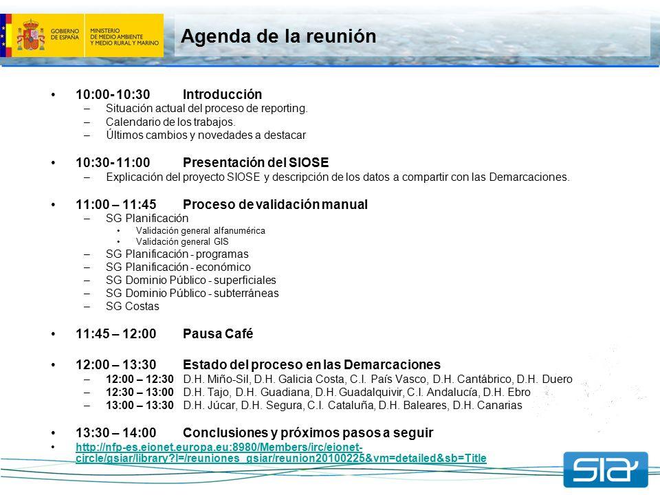 Introducción Miguel Ángel Bordas 5ª Reunión del GSIAR Madrid, 25 de ...