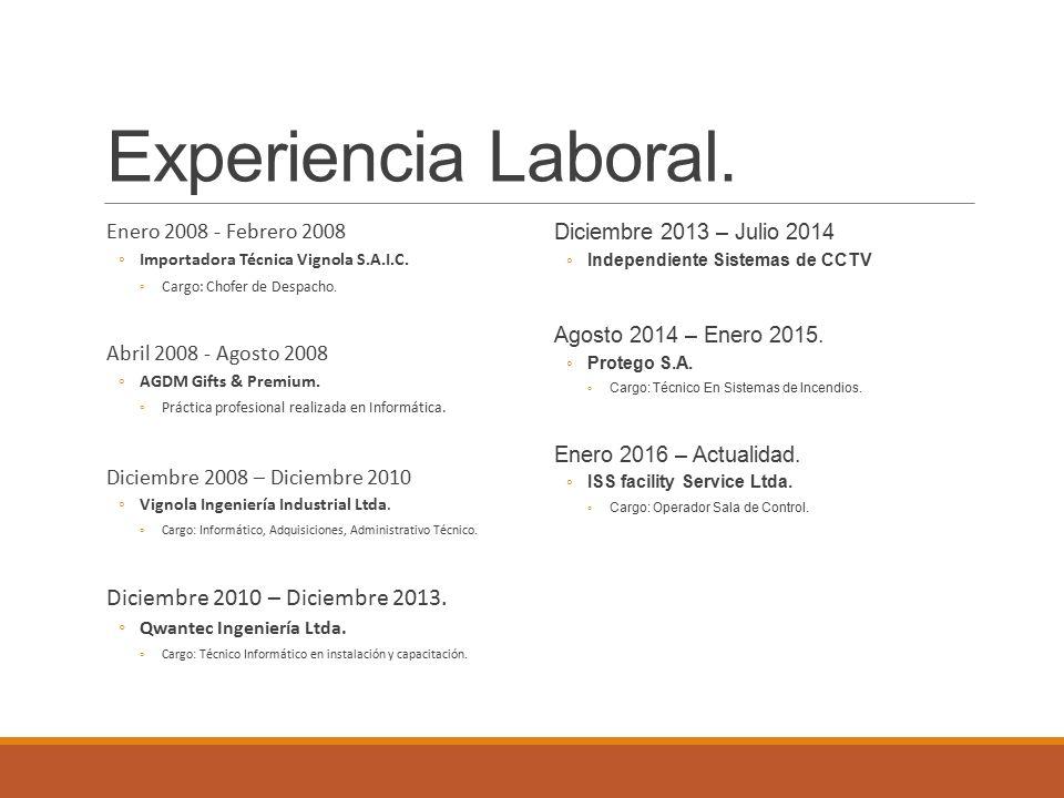 Presentacion Personal Curriculum Vitae Antecedentes Personales