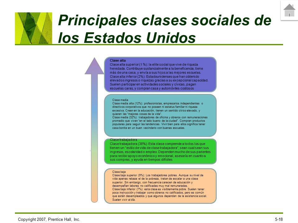 estratos sociales estados unidos