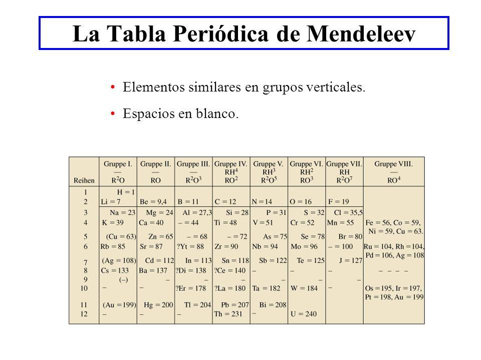 Cap 2 la tabla peridica y algunas propiedades atmicas qumica 2 la tabla peridica de mendeleev elementos similares en grupos verticales espacios en blanco urtaz Image collections