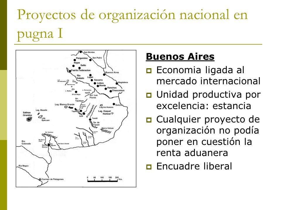 Organización nacional y participación política Argentina II Trabajo ...