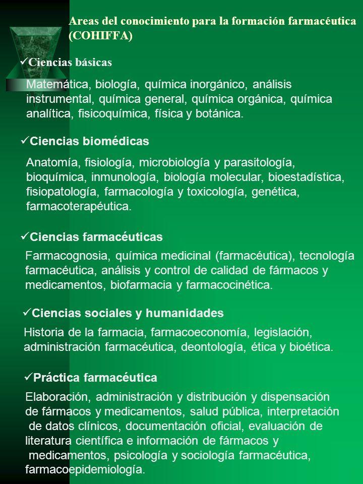 FACULTAD DE QUIMICA, BIOQUIMICA Y FARMACIA UNIVERSIDAD NACIONAL DE ...