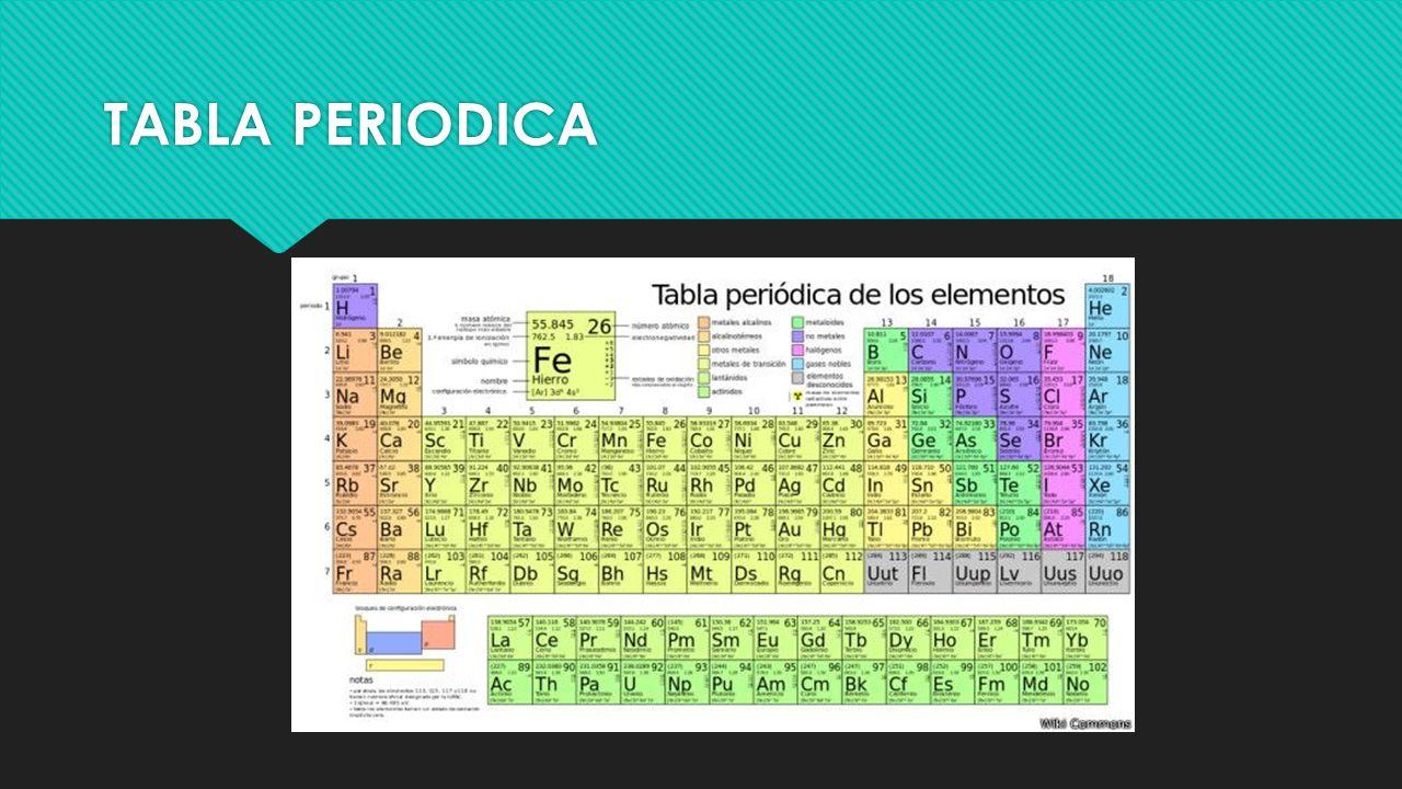 Tabla periodica elementos grupo 1 tabla periodica los metales 2 tabla periodica urtaz Gallery