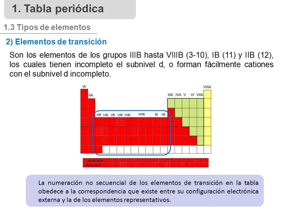 Qumica prof mara alicia bravo colegio senda nueva chile 2 elementos de transicin son los elementos de los grupos iiib hasta viiib 3 urtaz Images