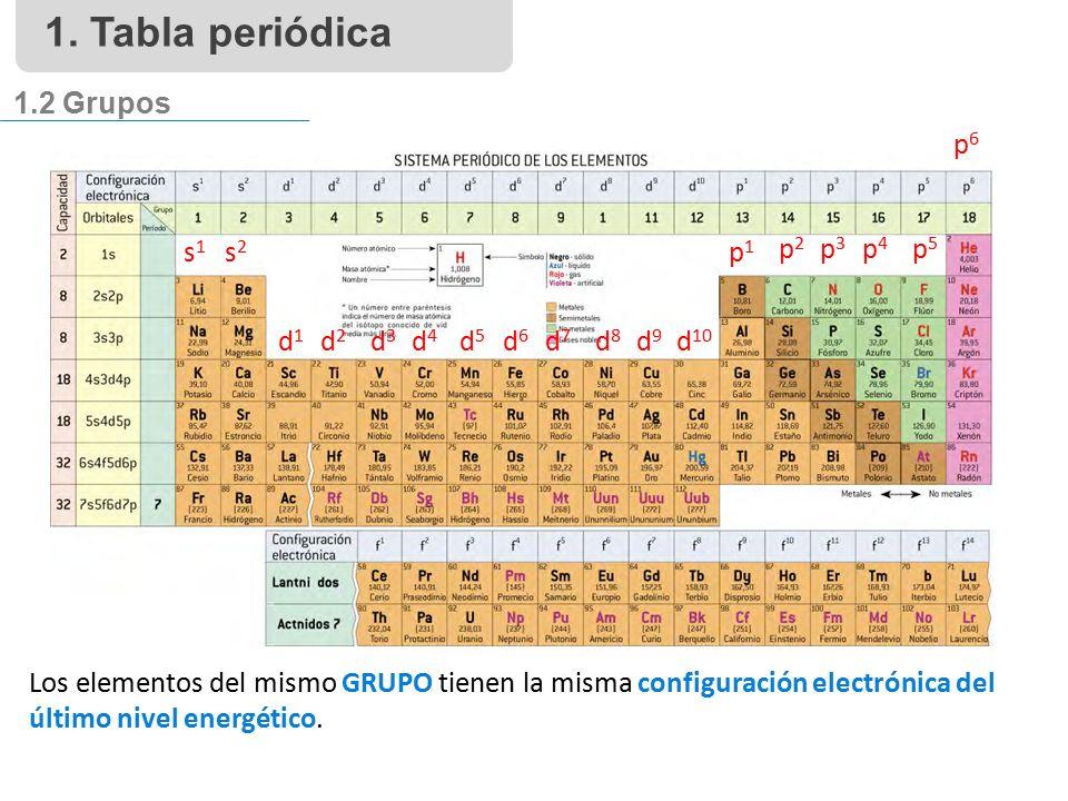 Qumica prof mara alicia bravo colegio senda nueva chile 7 s1s1 urtaz Gallery