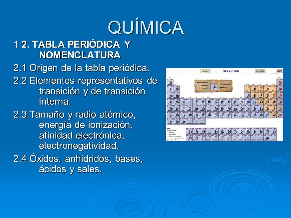 Qumica general qumica 1 2 tabla peridica y nomenclatura 21 2 qumica 1 2 tabla peridica urtaz Images