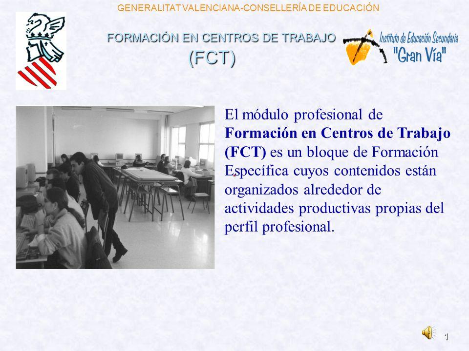 1 Formación En Centros De Trabajo Fct Formación En Centros