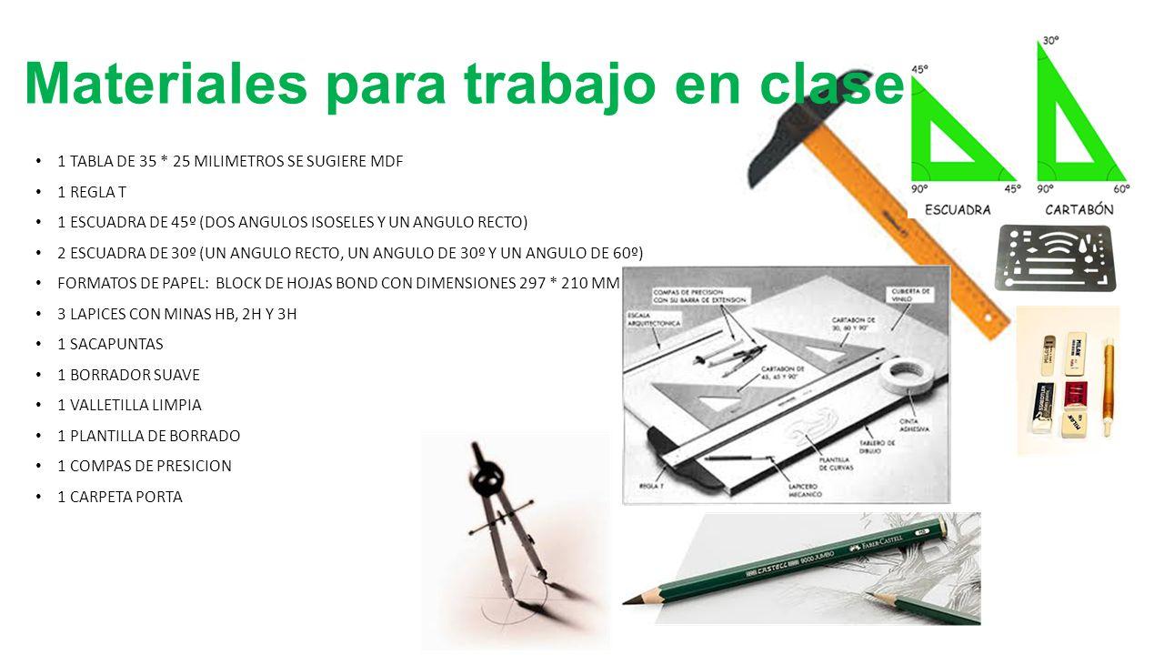 Materiales para trabajo en clase 1 TABLA DE 35 * 25 MILIMETROS SE ...