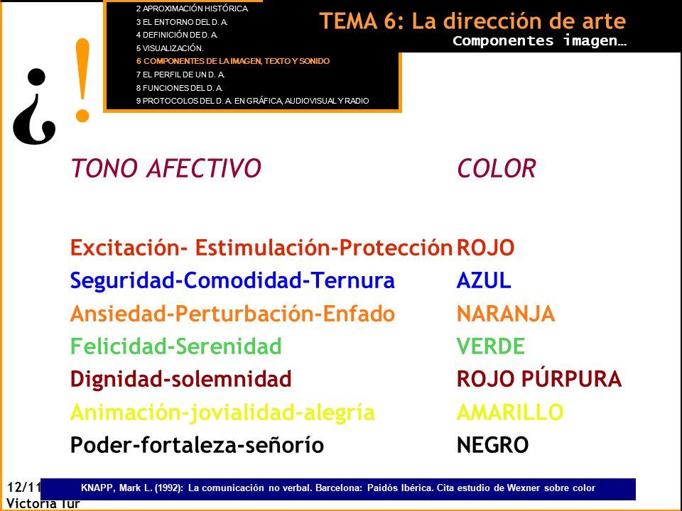 12/11/ :09Victoria Tur ¿! Creatividad Publicitaria i TEMA 6: La ...