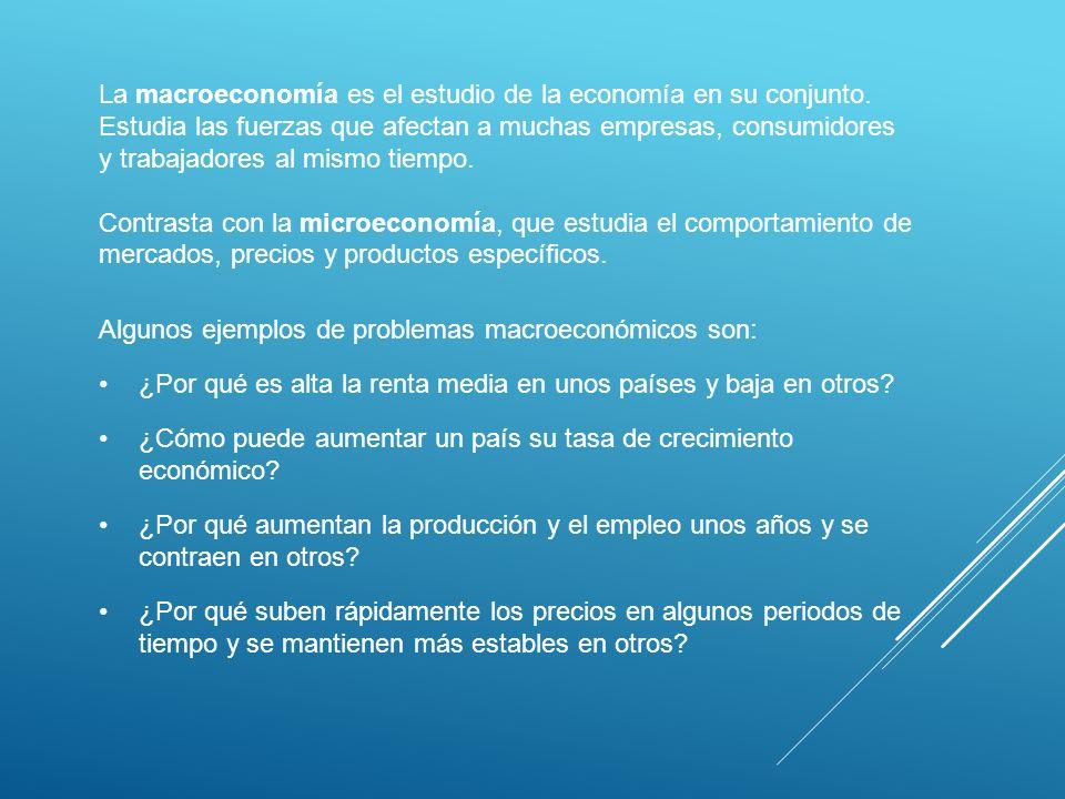 Contrasta Con La Microeconomía - My Own Email
