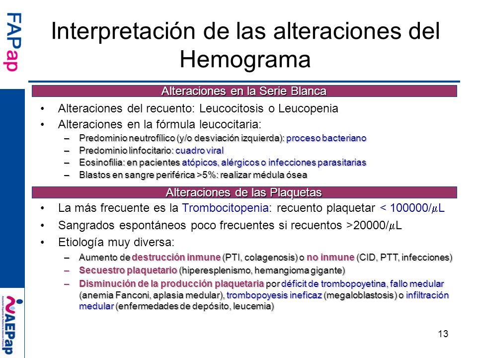 leucocitosis con desviación a la izquierda que es