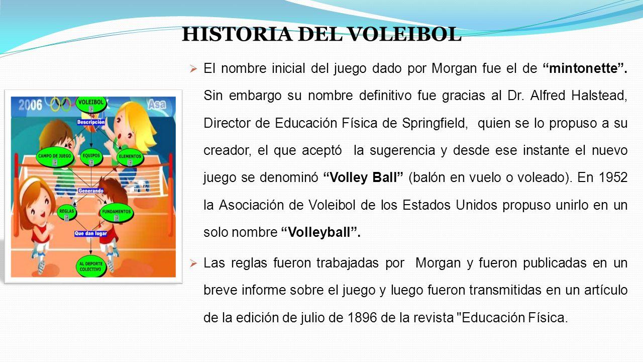 Historia Y Evolucion Del Voleibol Resumen Historia Del Vóleibol
