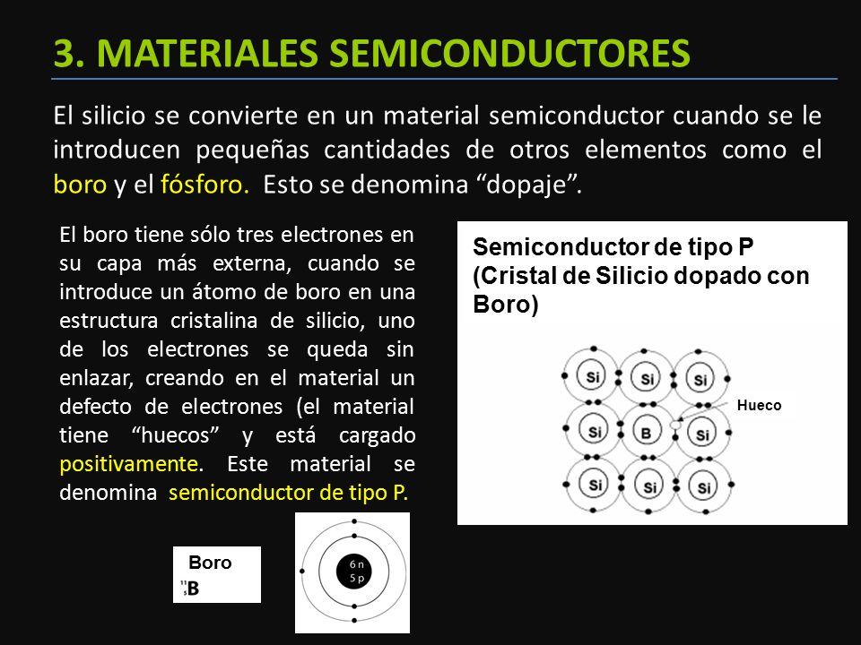 Tecnología 4º Eso Bloque 3 1 Electronica Electrónica