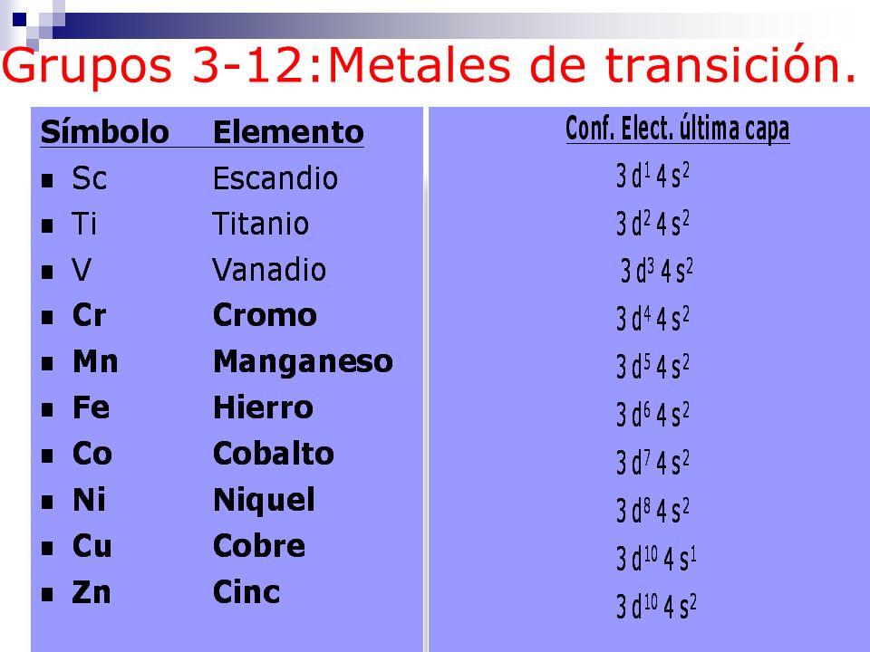 Ae 1 describir investigaciones cientficas clsicas o 22 grupos 3 12metales de transicin urtaz Choice Image