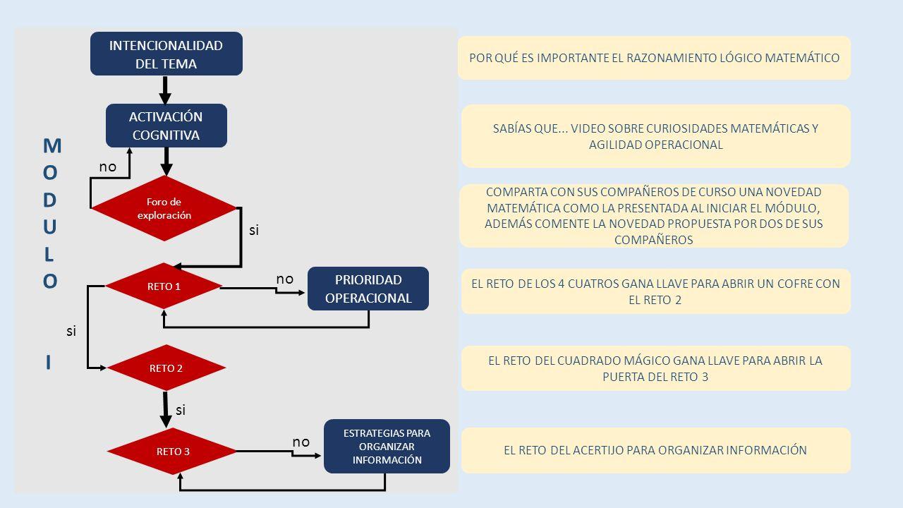Inicio Presentacion Objetivos De Aprendizaje Objetivos Del Juego