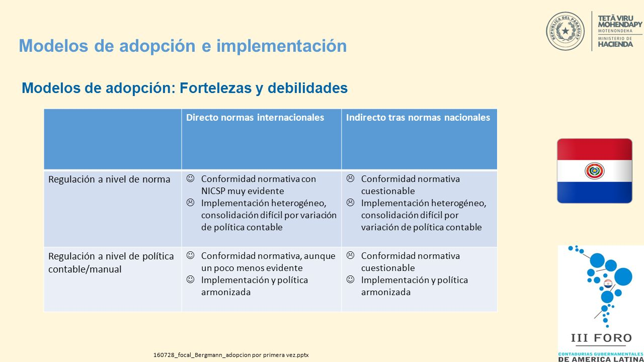 Encantador Plantilla De Manual De Política Contable Composición ...