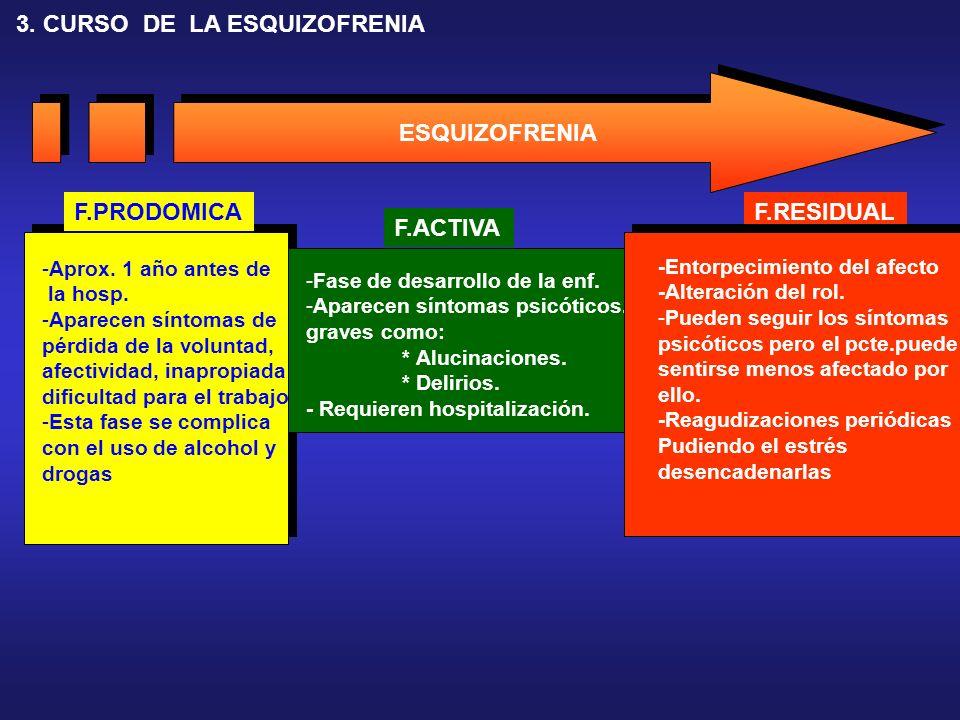 Tema 5 Trastornos Del Pensamiento Esquizofrenia 1 Defincion Enfermeria Psiquiatrica Tema Ppt Descargar