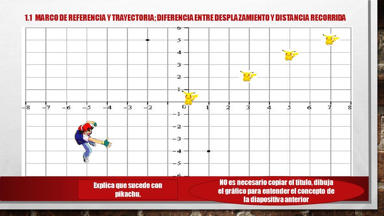 BLOQUE 1: LA DESCRIPCIÓN DEL MOVIMIENTO Y LA FUERZA 1 EL MOVIMIENTO ...