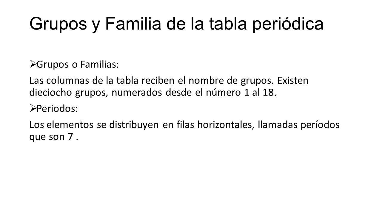 Unidad 4 tabla peridica cesar o ramos velez desarrollo histrico grupos y familia de la tabla peridica grupos o familias las columnas de la urtaz Image collections