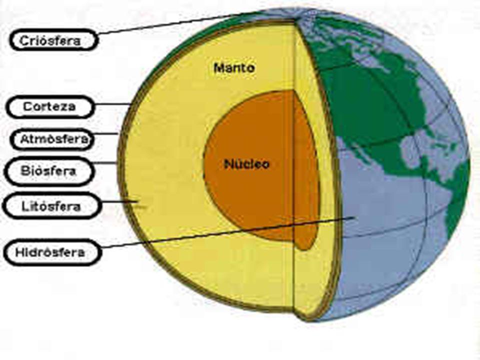 Tema Litosfera Tectonica De Placas Vulcanismo Y
