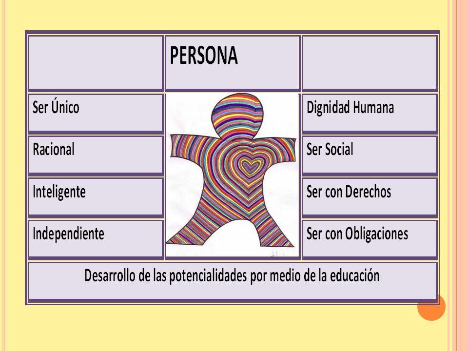 05e9ba3aa215 Concepto de persona:. - ppt descargar