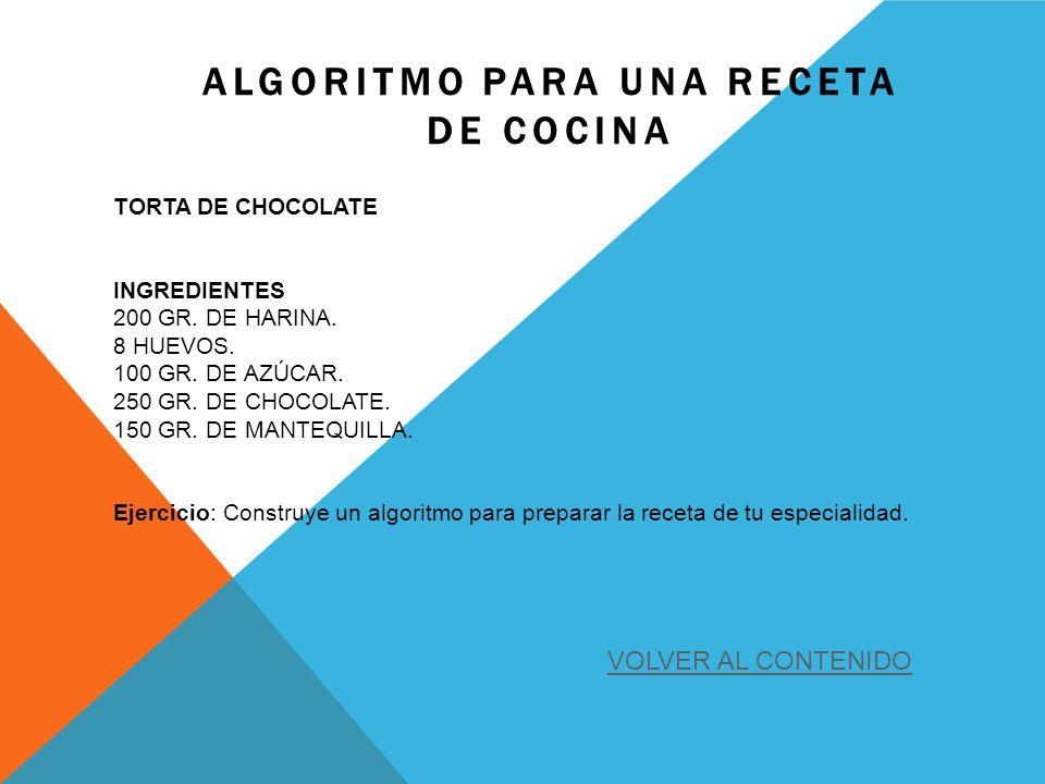 Algoritmos diagramas de flujo ing diana cruz qu es un algoritmo 4 torta ccuart Image collections